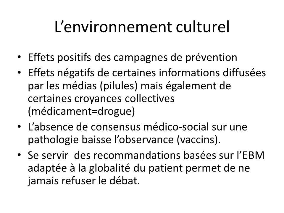 L'environnement culturel