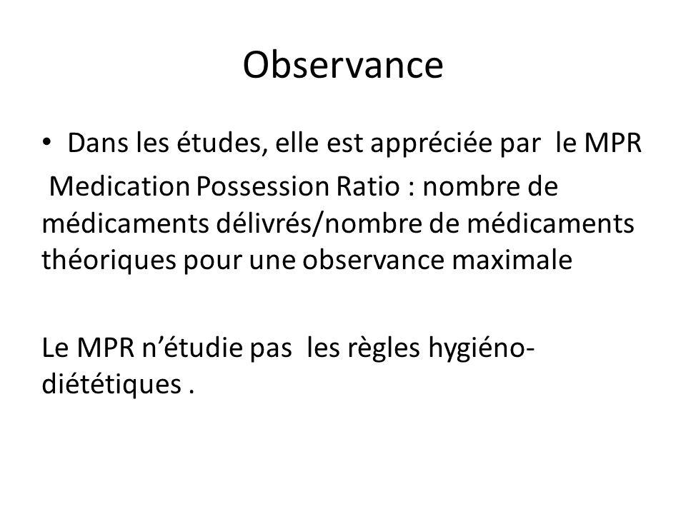 Observance Dans les études, elle est appréciée par le MPR