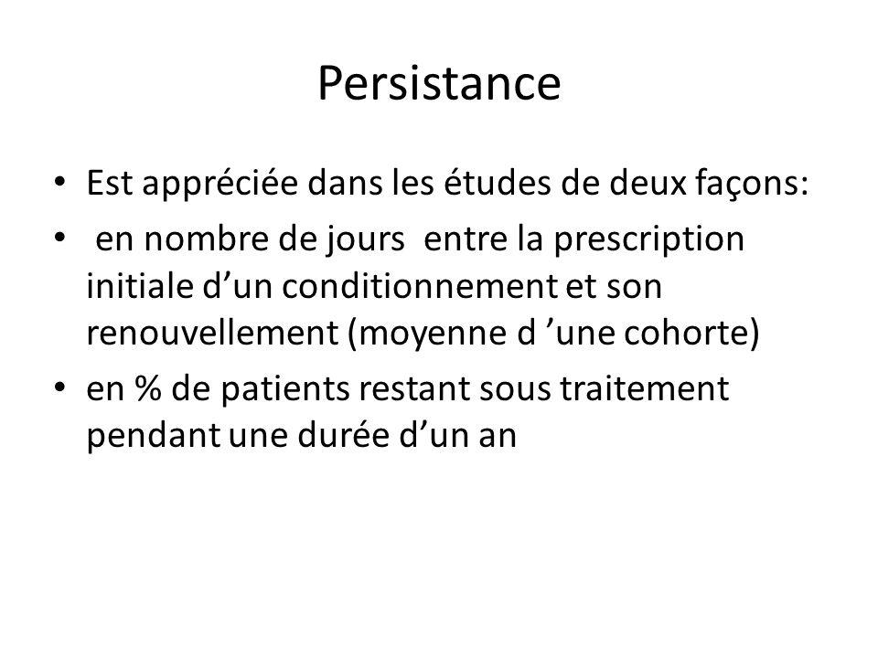 Persistance Est appréciée dans les études de deux façons: