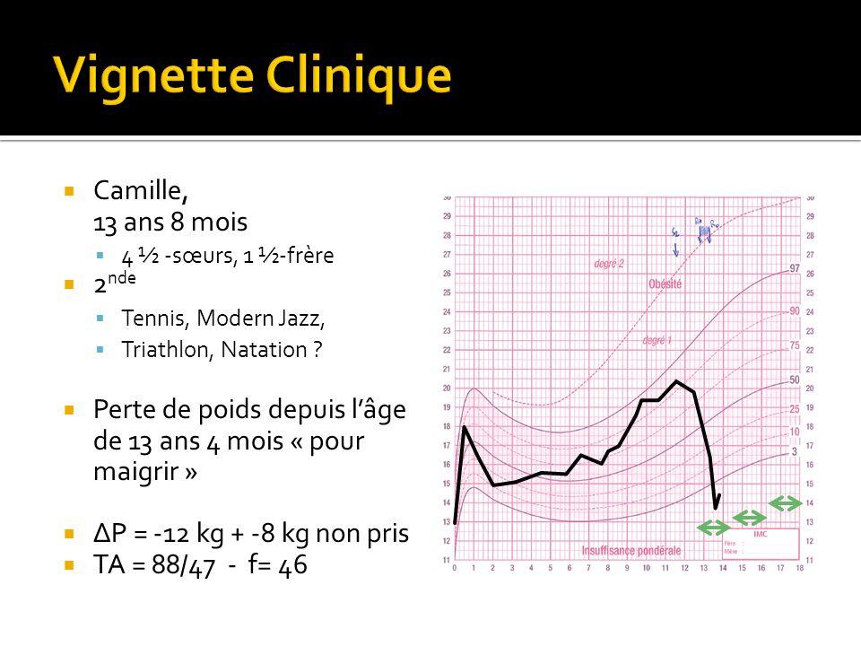Vignette Clinique Camille, 13 ans 8 mois 2nde