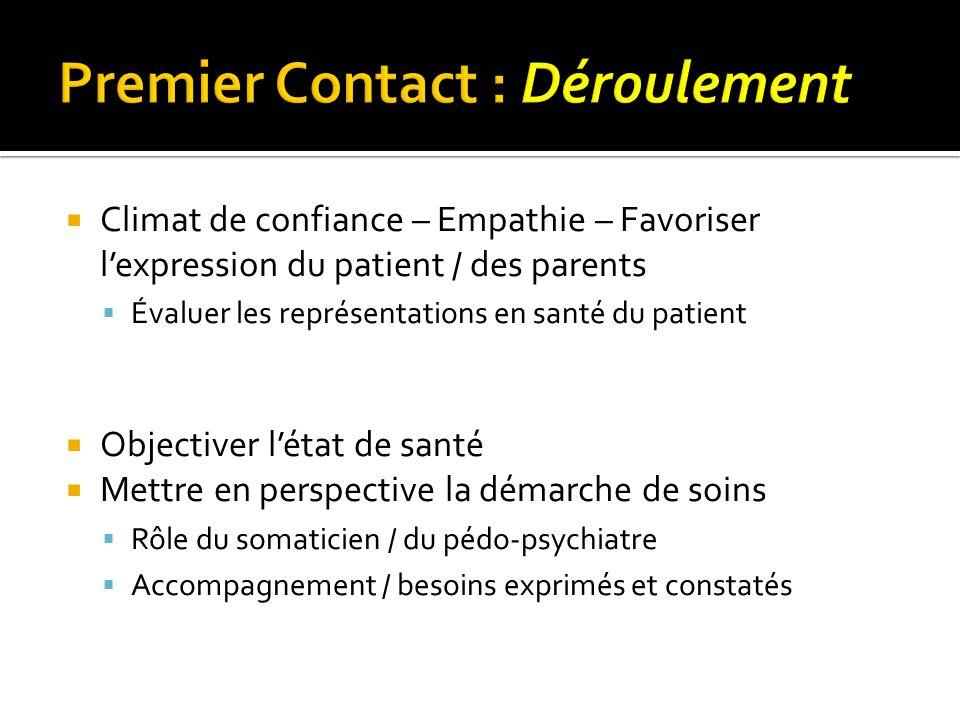 Premier Contact : Déroulement