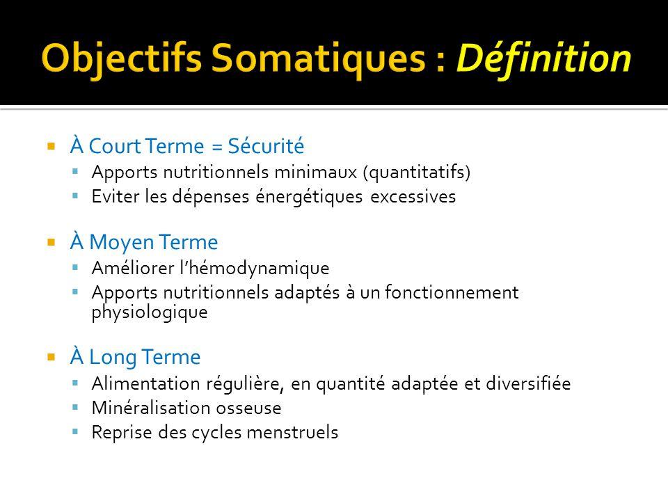 Objectifs Somatiques : Définition