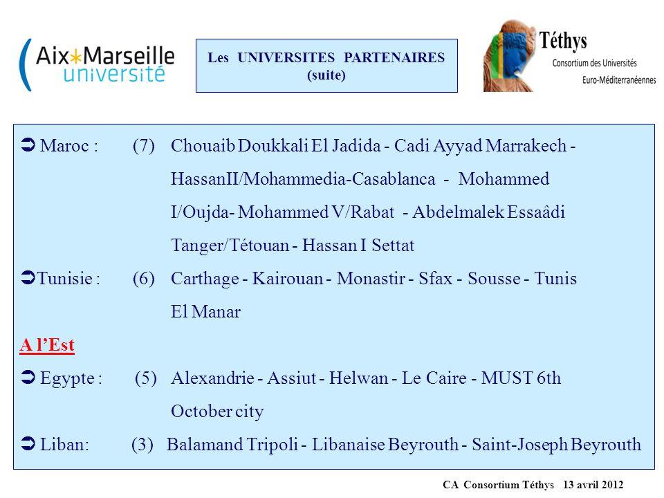 Les UNIVERSITES PARTENAIRES (suite) CA Consortium Téthys 13 avril 2012