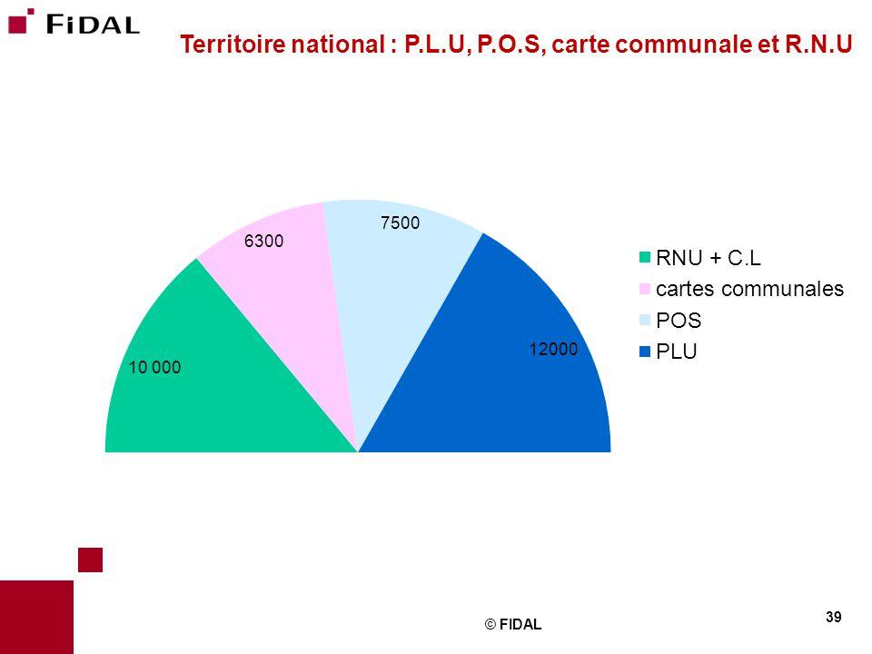 Territoire national : P.L.U, P.O.S, carte communale et R.N.U