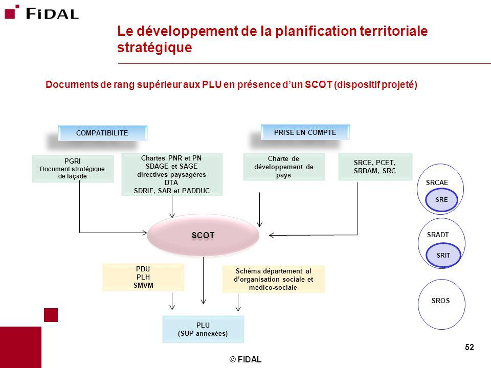 Le développement de la planification territoriale stratégique