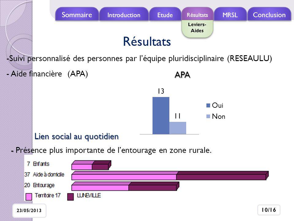 Sommaire Introduction. Etude. Résultats. MRSL. Conclusion. Leviers-Aides. Résultats.