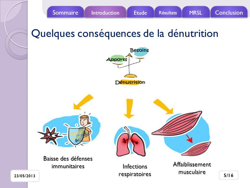 Quelques conséquences de la dénutrition