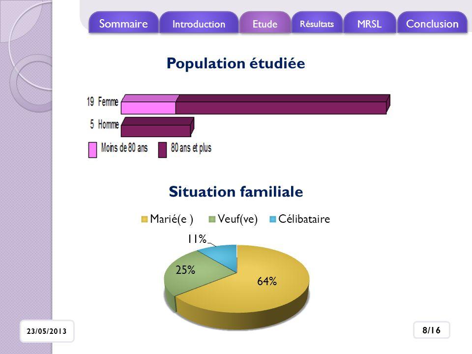 Population étudiée Sommaire Conclusion Introduction Etude MRSL