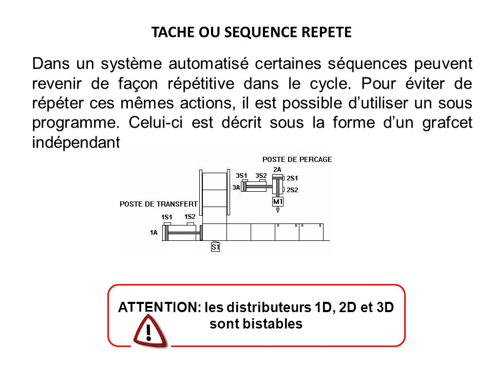 ATTENTION: les distributeurs 1D, 2D et 3D sont bistables