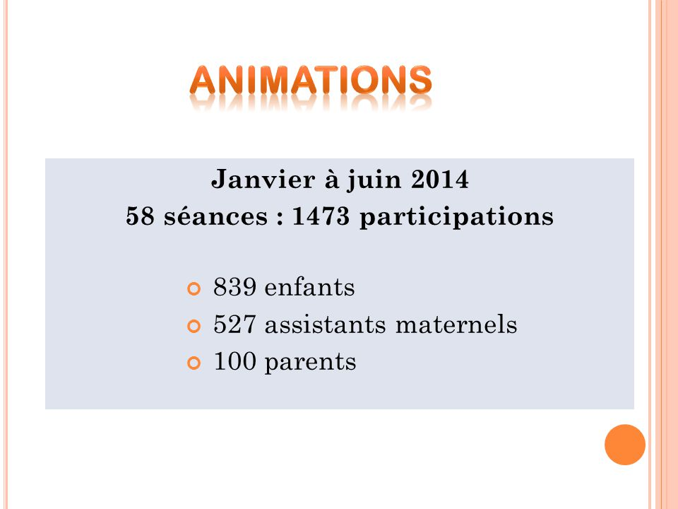 58 séances : 1473 participations