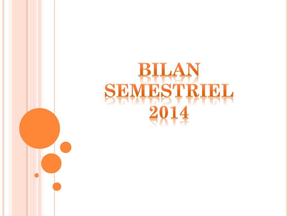 BILAN semestriel 2014