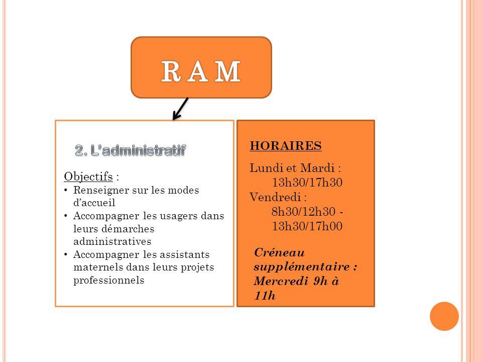 R A M 2. L'administratif HORAIRES Lundi et Mardi : 13h30/17h30