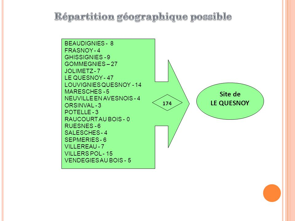Répartition géographique possible