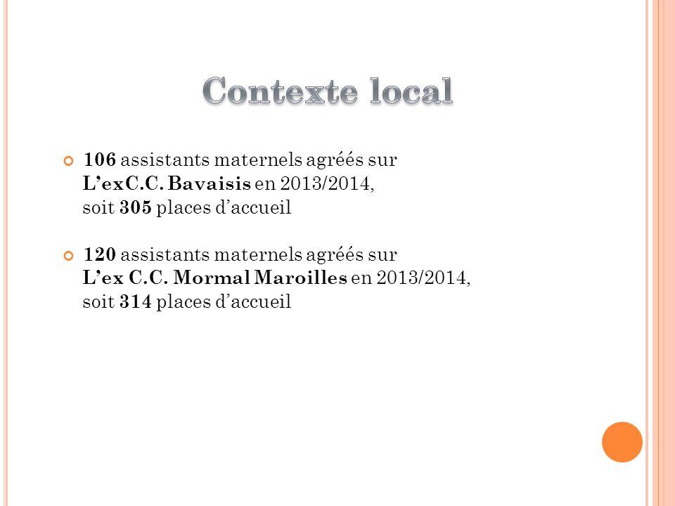 Contexte local 106 assistants maternels agréés sur