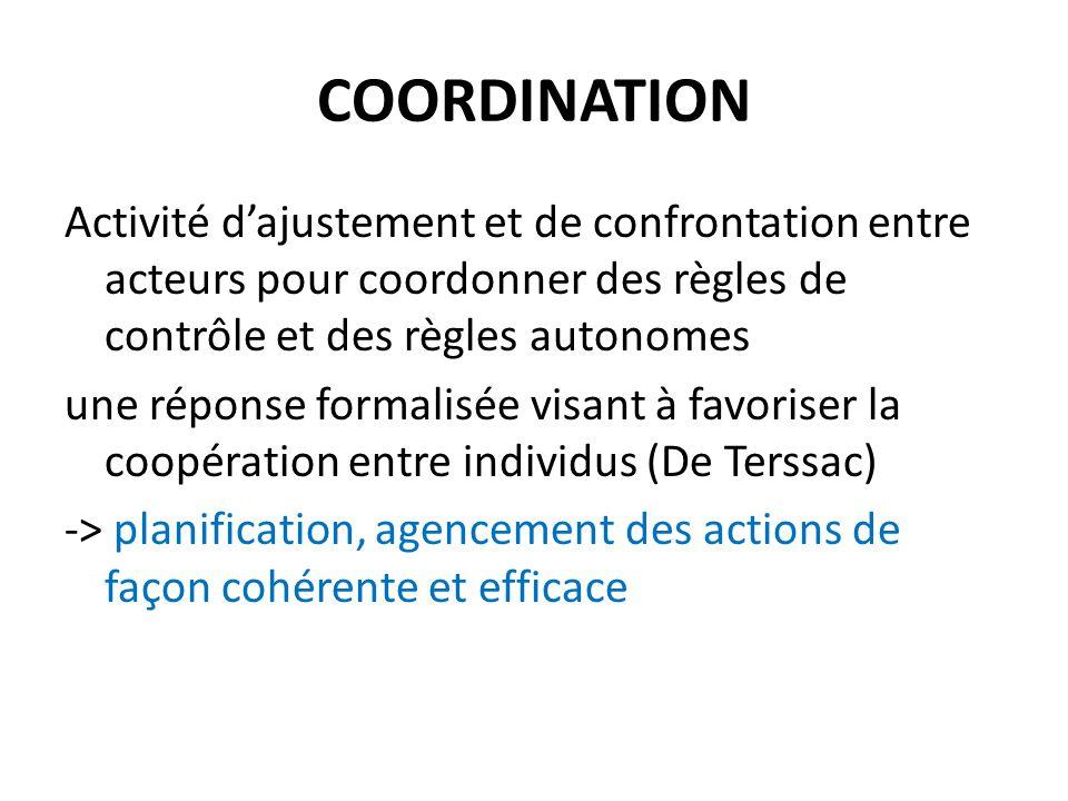 COORDINATION Activité d'ajustement et de confrontation entre acteurs pour coordonner des règles de contrôle et des règles autonomes.