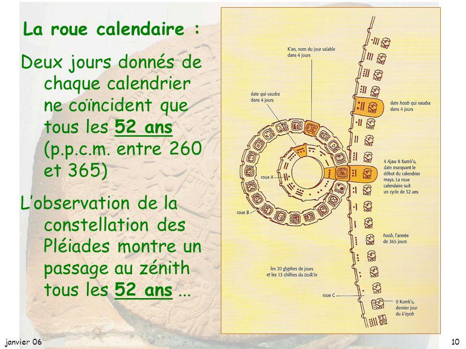 avril 17 La roue calendaire : Deux jours donnés de chaque calendrier ne coïncident que tous les 52 ans (p.p.c.m. entre 260 et 365)
