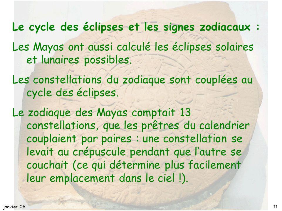 Le cycle des éclipses et les signes zodiacaux :