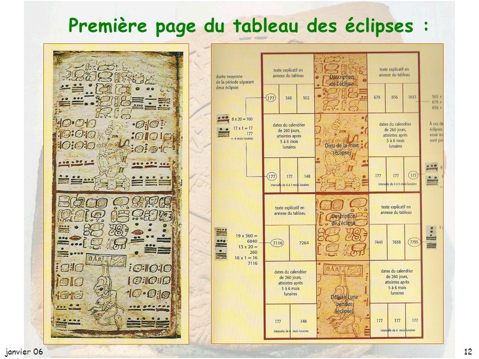 Première page du tableau des éclipses :