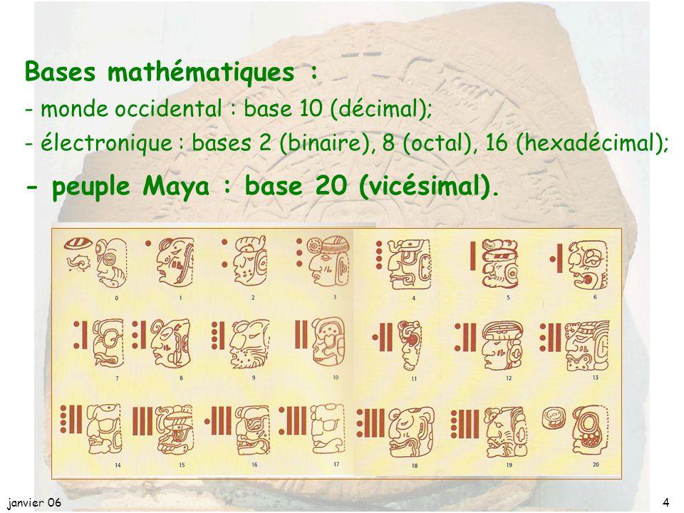 - peuple Maya : base 20 (vicésimal).