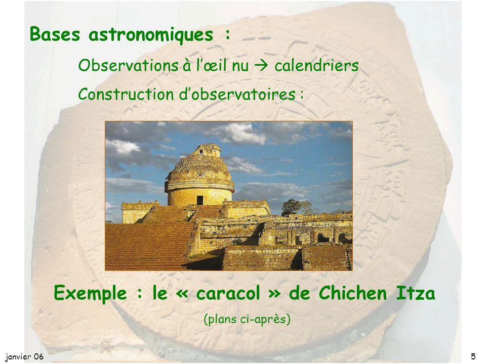Exemple : le « caracol » de Chichen Itza