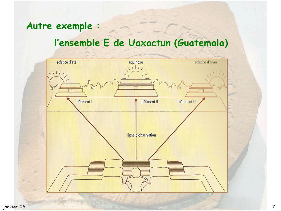 l'ensemble E de Uaxactun (Guatemala)