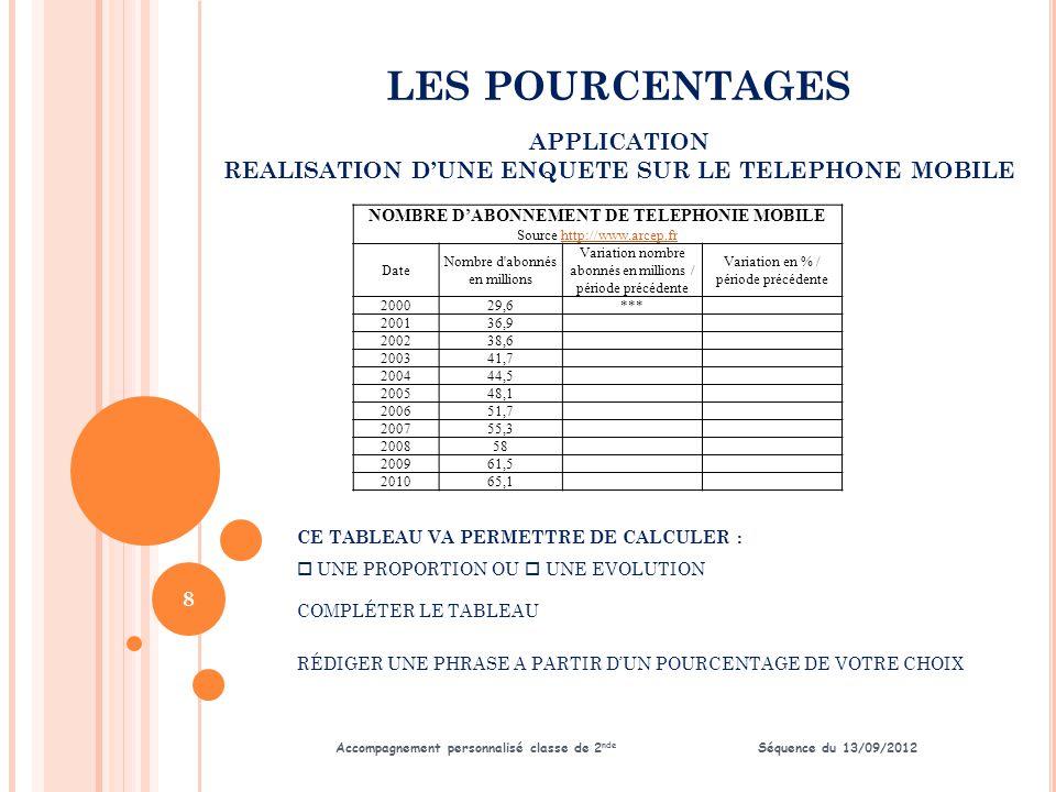 Accompagnement personnalisé classe de 2nde Séquence du 13/09/2012