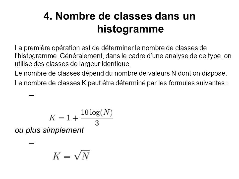 4. Nombre de classes dans un histogramme
