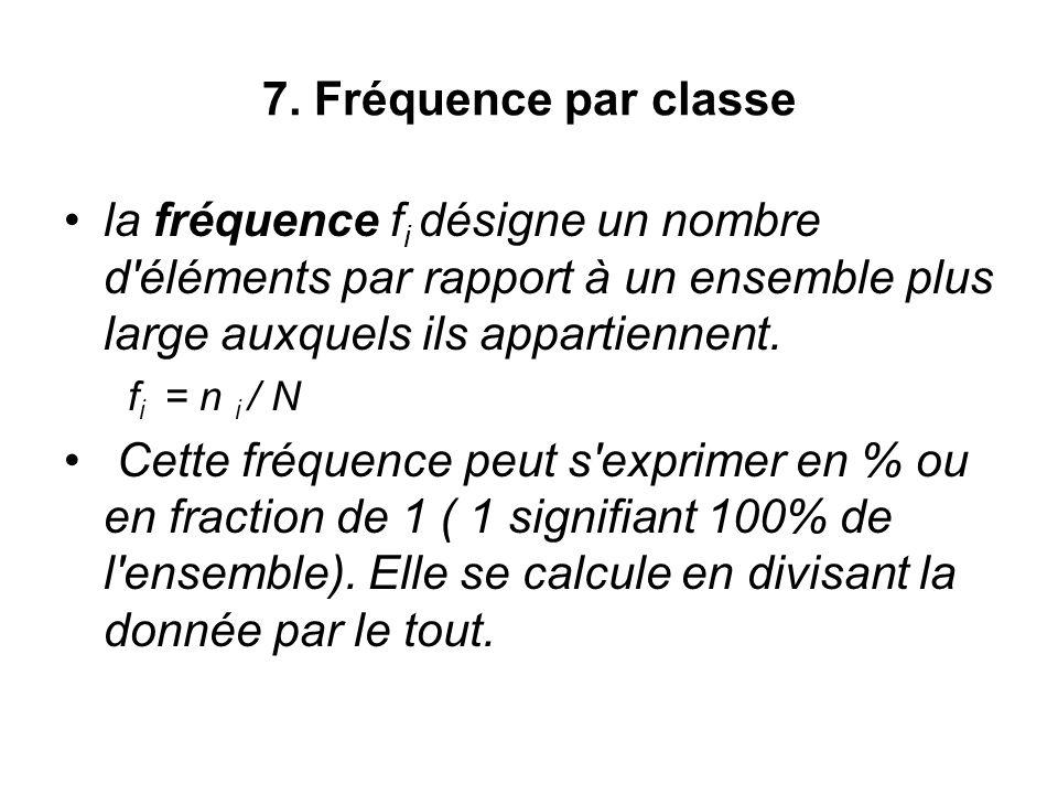 7. Fréquence par classe la fréquence fi désigne un nombre d éléments par rapport à un ensemble plus large auxquels ils appartiennent.