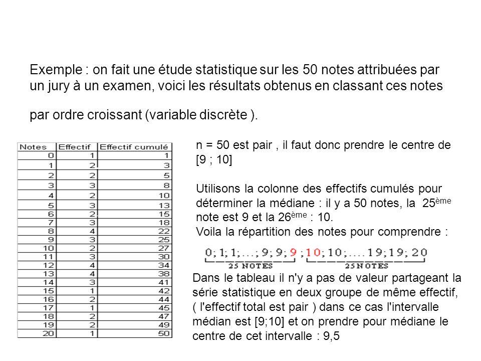 Exemple : on fait une étude statistique sur les 50 notes attribuées par un jury à un examen, voici les résultats obtenus en classant ces notes par ordre croissant (variable discrète ).