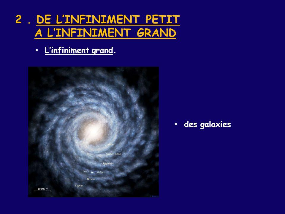 2 . DE L'INFINIMENT PETIT A L'INFINIMENT GRAND