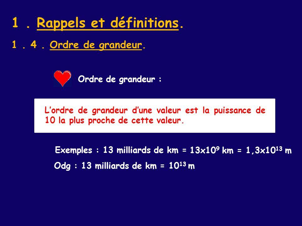 1 . Rappels et définitions.