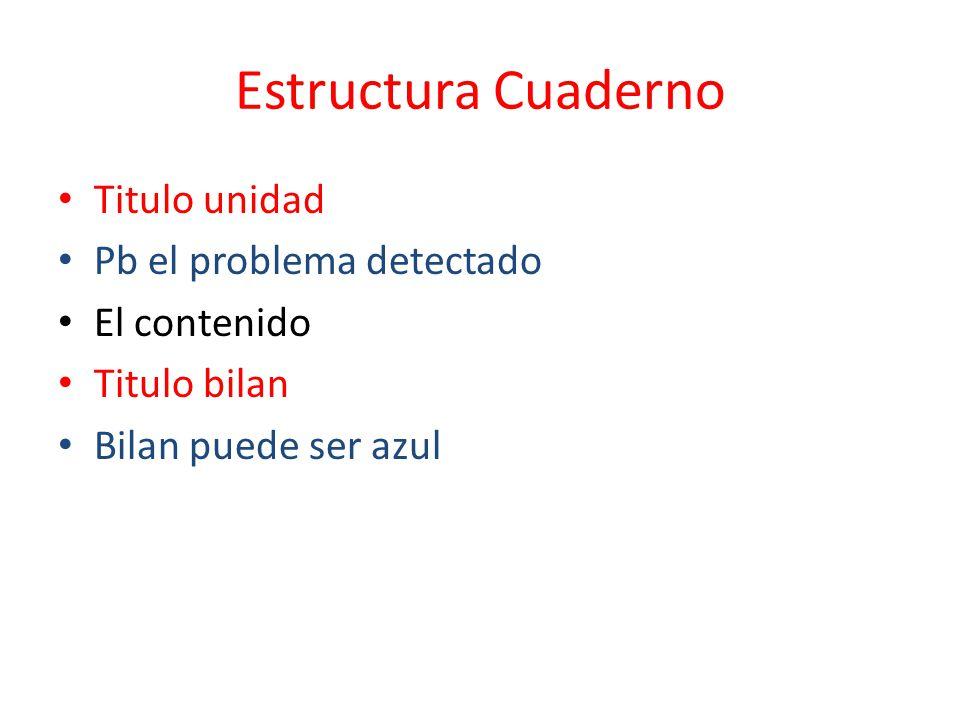 Estructura Cuaderno Titulo unidad Pb el problema detectado