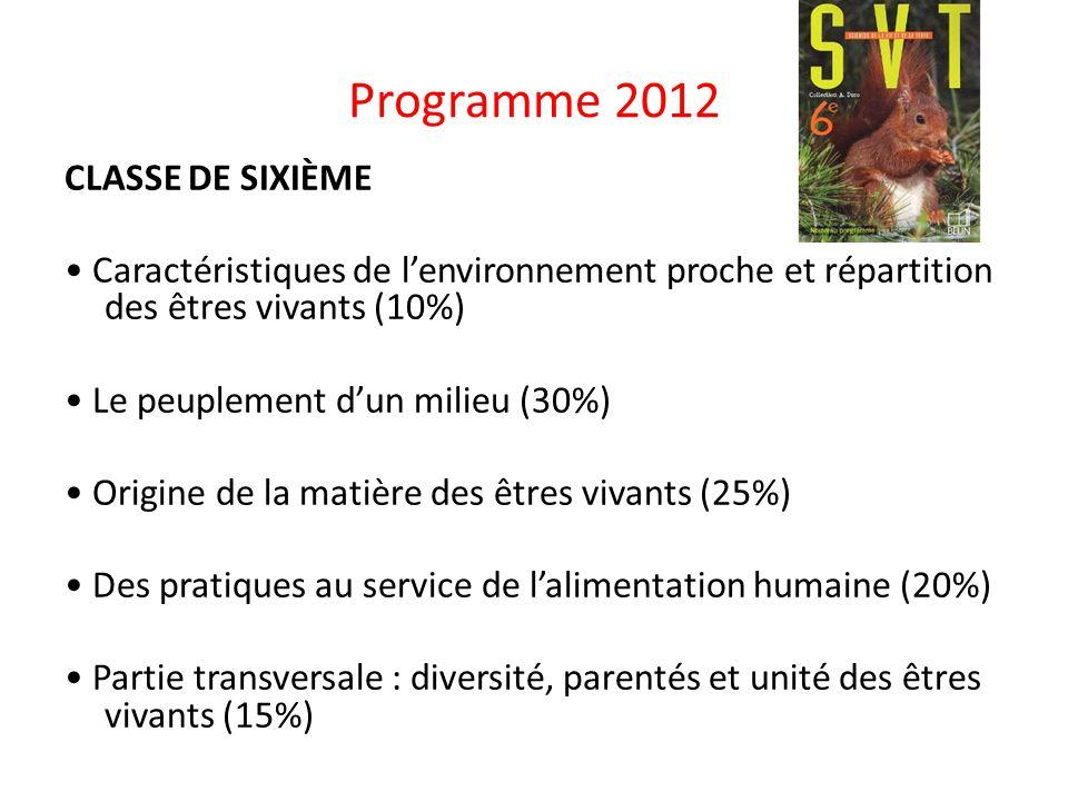 Programme 2012 CLASSE DE SIXIÈME