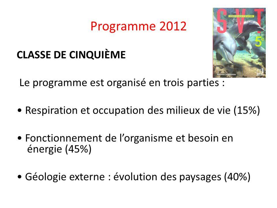 Programme 2012 CLASSE DE CINQUIÈME