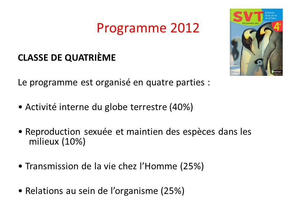 Programme 2012 CLASSE DE QUATRIÈME