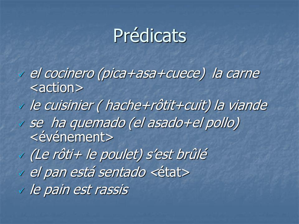 Prédicats el cocinero (pica+asa+cuece) la carne <action>