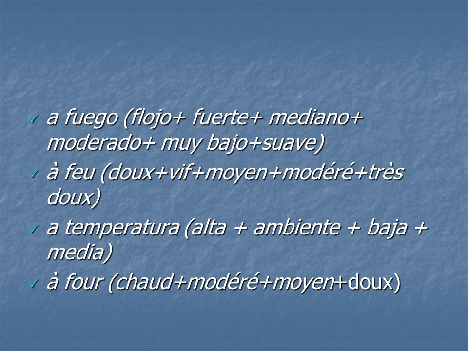 a fuego (flojo+ fuerte+ mediano+ moderado+ muy bajo+suave)