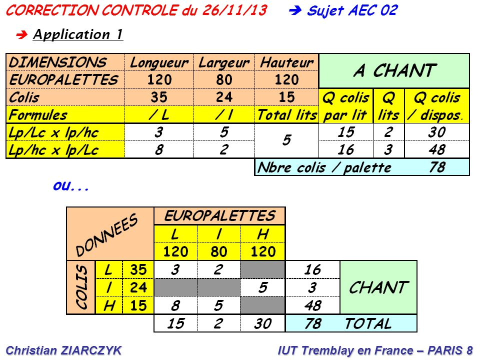 ou... CORRECTION CONTROLE du 26/11/13  Sujet AEC 02  Application 1