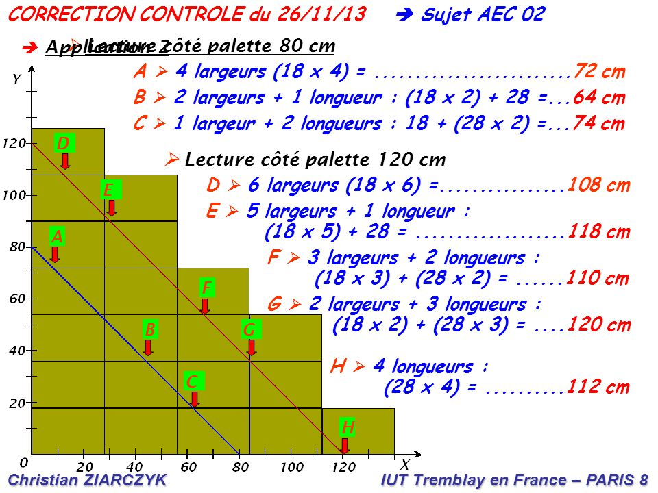 CORRECTION CONTROLE du 26/11/13  Sujet AEC 02