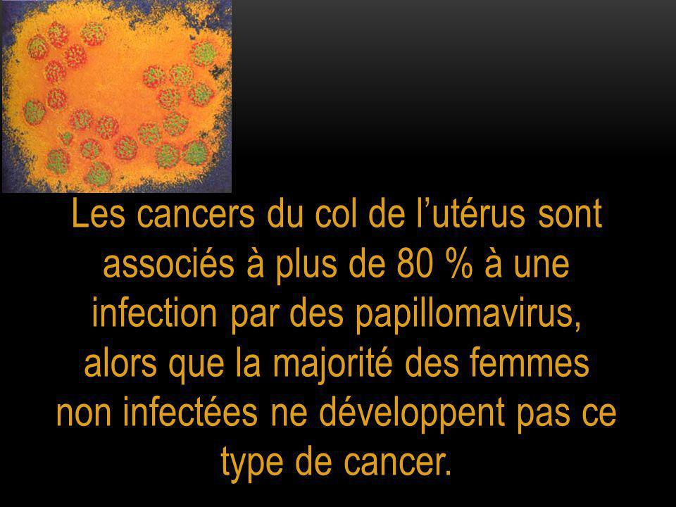 Les cancers du col de l'utérus sont associés à plus de 80 % à une infection par des papillomavirus, alors que la majorité des femmes non infectées ne développent pas ce type de cancer.