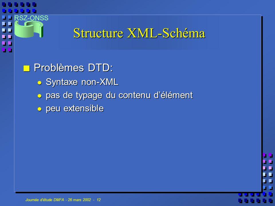 Structure XML-Schéma Problèmes DTD: Syntaxe non-XML