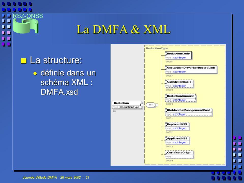 La DMFA & XML La structure: définie dans un schéma XML : DMFA.xsd