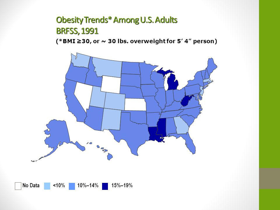 Obesity Trends* Among U.S. Adults BRFSS, 1991
