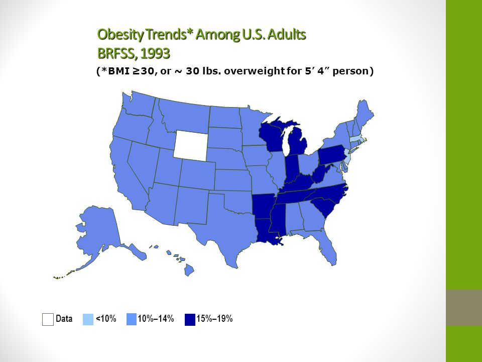 Obesity Trends* Among U.S. Adults BRFSS, 1993