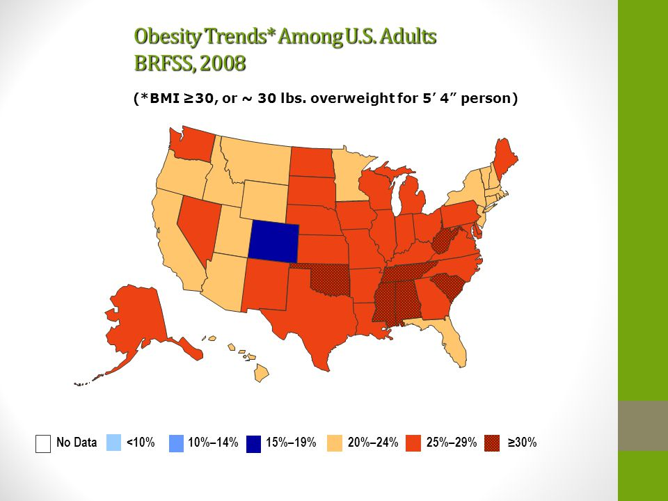 Obesity Trends* Among U.S. Adults BRFSS, 2008