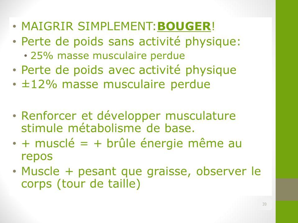 MAIGRIR SIMPLEMENT:BOUGER! Perte de poids sans activité physique: