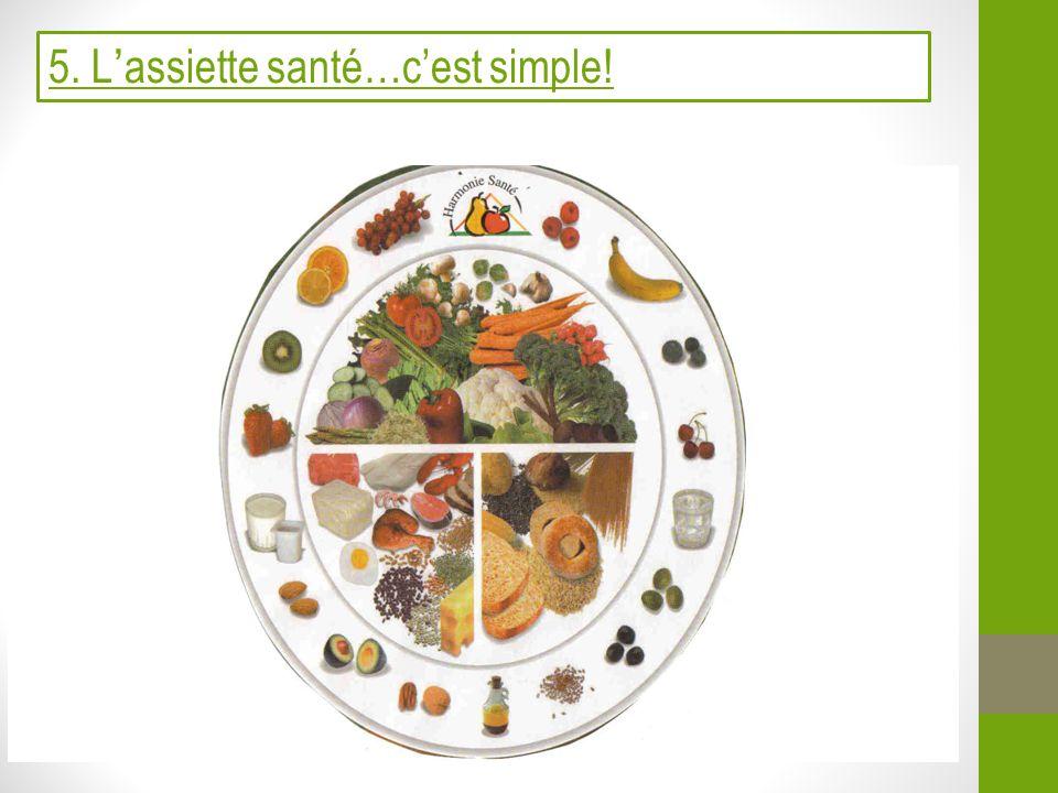 5. L'assiette santé…c'est simple!