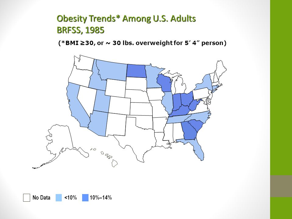Obesity Trends* Among U.S. Adults BRFSS, 1985