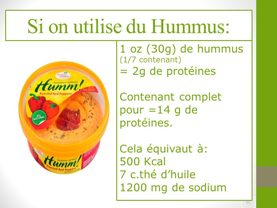 Si on utilise du Hummus: