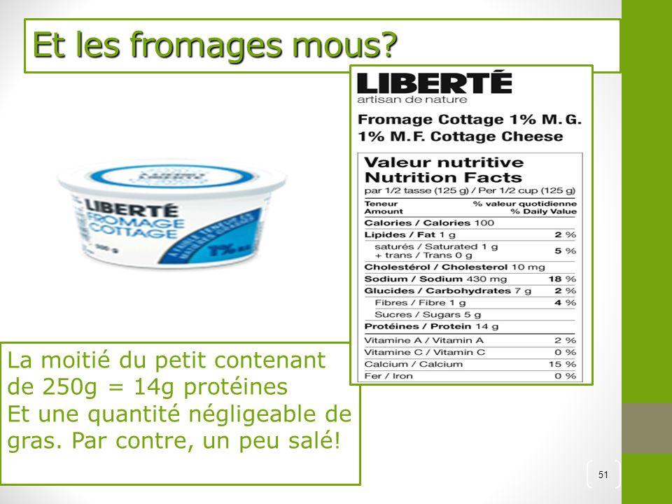 Et les fromages mous. La moitié du petit contenant de 250g = 14g protéines.